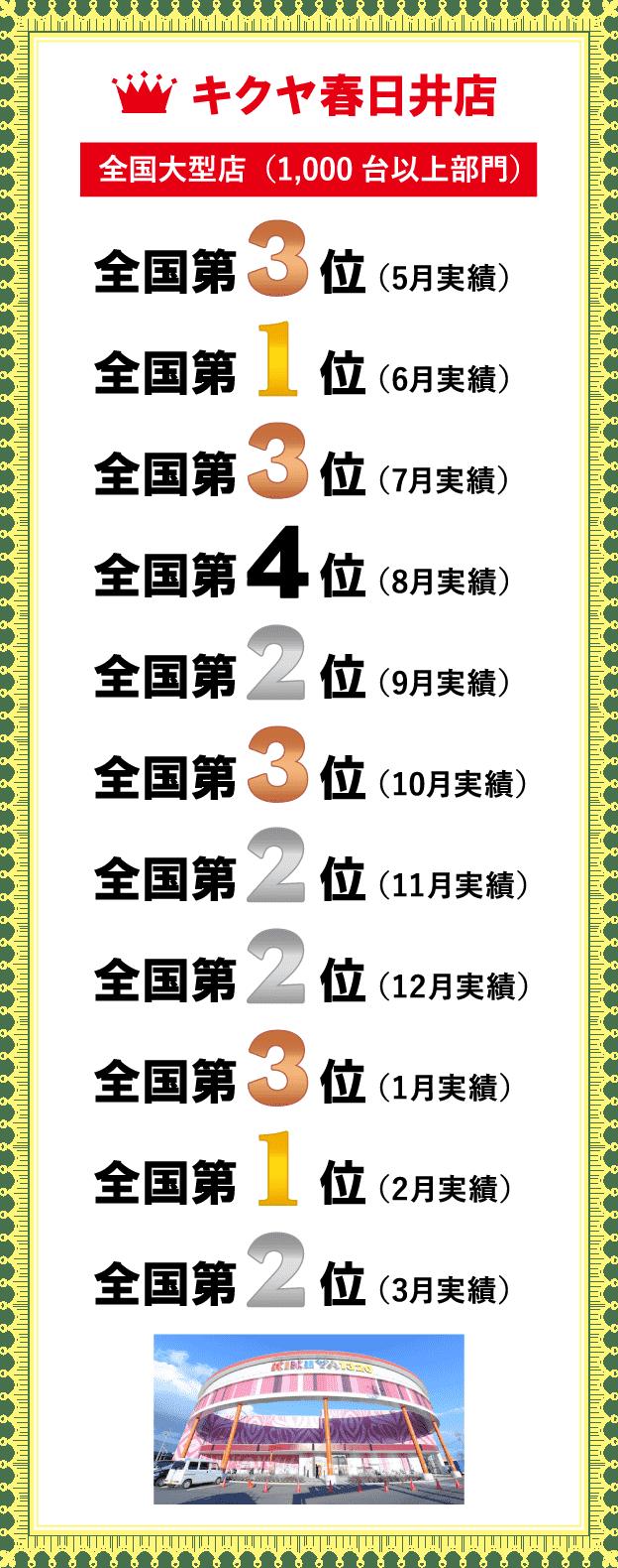 キクヤ春日井店